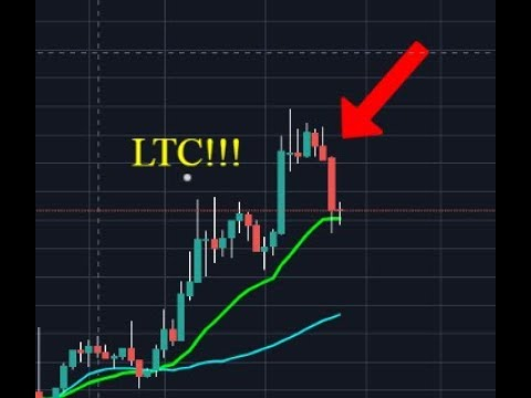 WILL THE RUN FOR LITECOIN CONTINUE?! BEAUTIFUL RETRACEMENT UNDERWAY?!