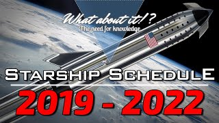 32 | SpaceX Test Schedule 2019-2022 – Construction plans for Boca Chica – Vikram Failed Moon Landing