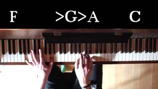 Our God Reigns - Jesus Culture Piano Tutorial (easy)