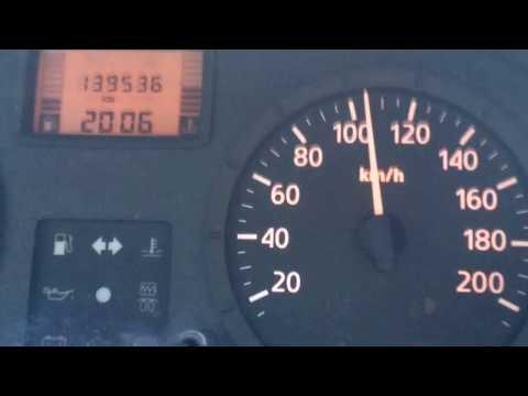 Das Benzin das Konto nach dem Plan der Konten