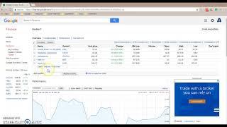 Creating a Stock Portfolio Using Google Finance