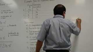 Ejemplo Regresión Lineal con explicación de conceptos. PARTE 1 de 5