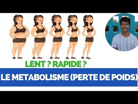 Lipitor vous fait-il perdre du poids