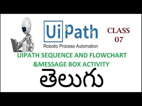 Get Mail Activities In Uipath