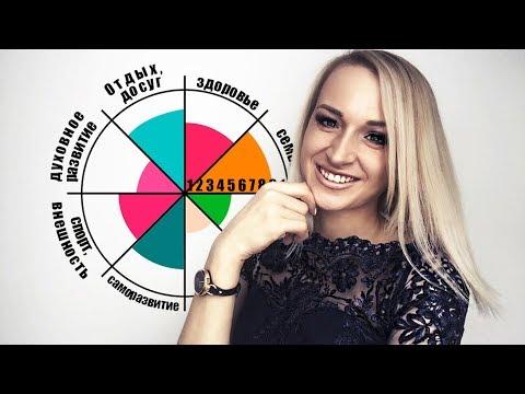 КАК СТАВИТЬ ЦЕЛИ? Алгоритм постановки целей и их достижения! Зачем нужны цели?