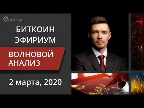 Идеи заработка в интернете 2020