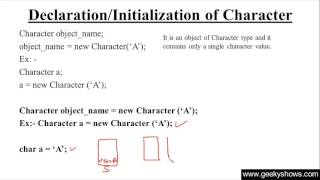 220. Declaring and Initializing char in Java Programming (Hindi)