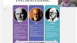 Freud, Adler, Jung, Horney and Klein