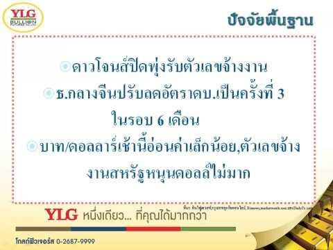 YLG บทวิเคราะห์ราคาทองคำประจำวัน 11-05-15