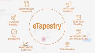 Blackbaud eTapestry video