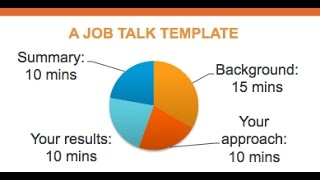 How To Organize A Job Talk
