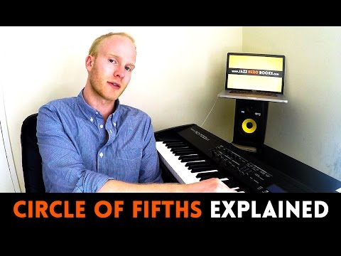 CIRCLE OF FIFTHS EXPLAINED.... once and for all