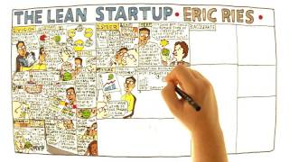 """Build, Measure, Learn. """"The Lean Startup"""" by Eric Ries"""