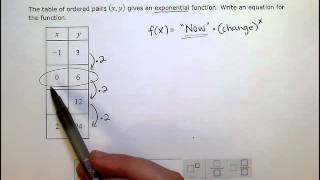 Writing An Exponential Function Rule Given A Table Of Ordered Pairs (SB)