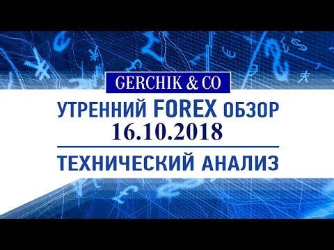 💰Технический анализ основных валют 16.10.2018 | Утренний обзор Форекс с Gerchik & Co.