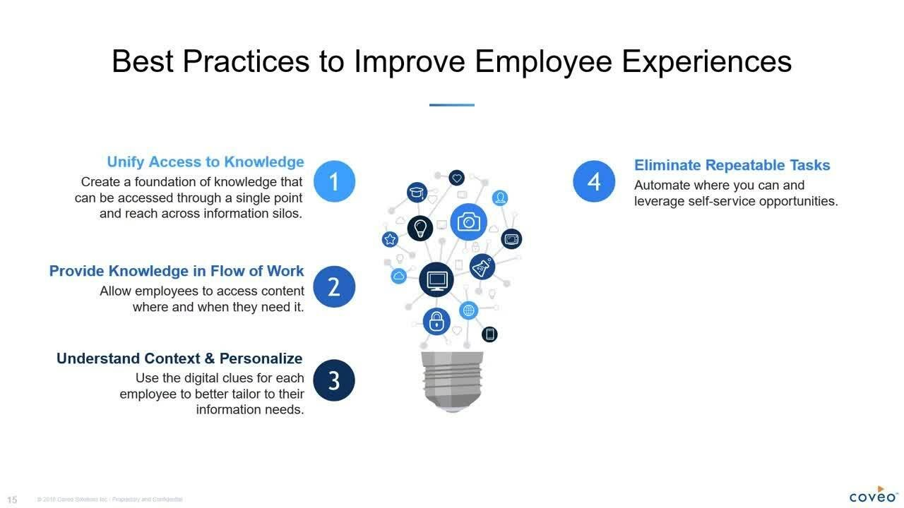 Using AI for an Engaging Employee Experience