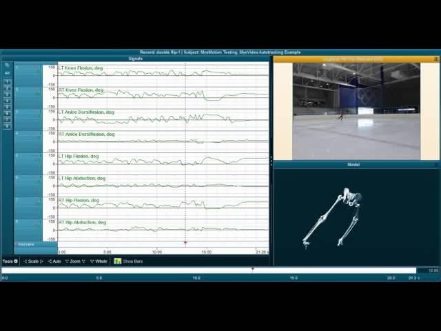 Figure Skating Biomechanics assessment