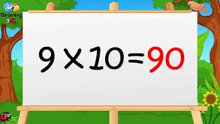 Learn Multiplication Table of Nine 9 x 1 = 9 - 9 Times Tables