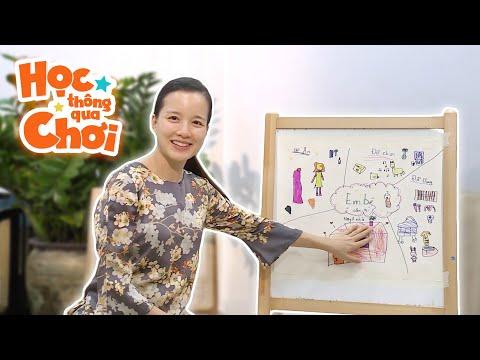 Giúp con học bằng MIND MAP - Sơ đồ tư duy | HỌC THÔNG QUA CHƠI | Cẩm nang dành cho giáo viên