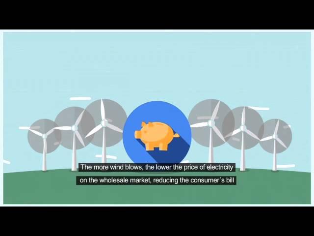 Act on Facts - ¿Cuánto crees que pagas al mes por la energía eólica en tu factura de luz?