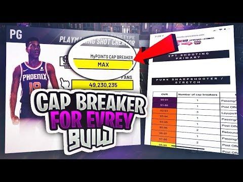 Glass Cleaner 2k19 Cap Breaker | Unixpaint