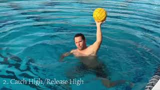 Water Polo 101: Passing Technique Part 1