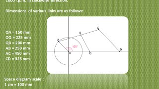 Slider crank velocity analysis most popular videos how to draw velocity diagram velocity analysis of mechanism gate 2016 examination preparation ccuart Image collections