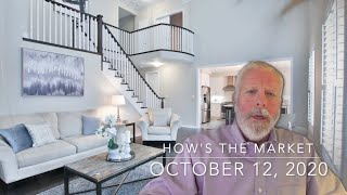 How's the Kitchener-Waterloo Real Estate Market? Will October surprise us and slow down, calm down?