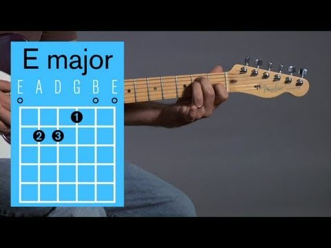 How to Play an E Major Open Chord   Guitar Lessons