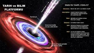 Süperkütleli Kara Delik, Gelgit Etkisi İle Yıldızı Parçaladı