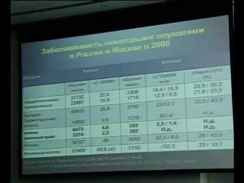 Сколько больных гепатитом в беларуси