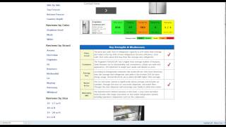 Frigidaire FGHS2631PF Refrigerator Review - Updated
