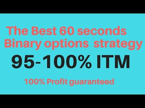 Ww iq option it