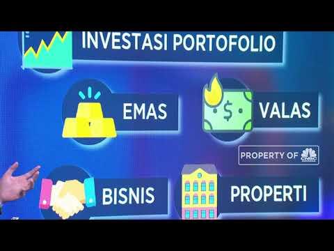 mp4 Portfolio Investment Adalah, download Portfolio Investment Adalah video klip Portfolio Investment Adalah