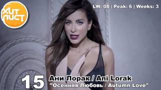 TOP 20 Chart Russia [VK Chart] - Хит Лист (18 Oct 2015)