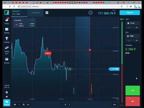 Как заработать на рынке криптовалют