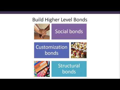 , title : 'Chp12T3 Loyalty bonds