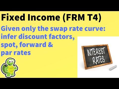 Opzione sul tasso di interesse del mutuatario