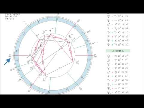 Профессиональные программы по астрологии