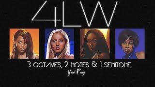 3LW (as 4LW) Vocal Range B♭2-E♭6 | Kiely, Adrienne, Jessica & Naturi
