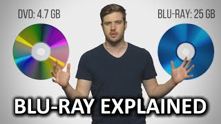 Blu-ray As Fast As Possible