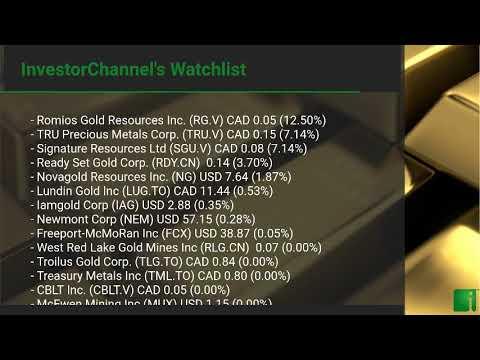 InvestorChannel's Gold Watchlist Update for Wednesday, October, 20, 2021, 16:00 EST