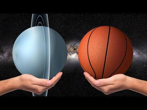 Planetas del sistema solar y Pelotas: tamaños relativos