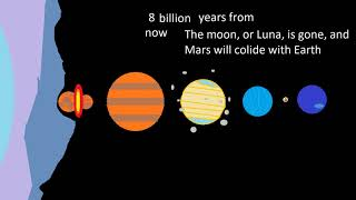 Future Of The Solar System (entertainment only)