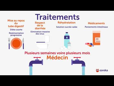 Traitement de lhypertension en Hongrie