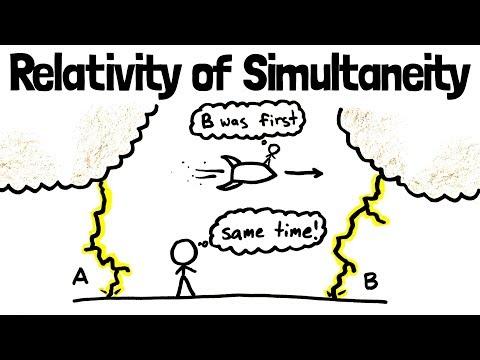 Relativity of Simultaneity   Special Relativity Ch. 4