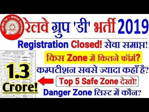 RAILWAY GROUP D 2019 TOTAL FORM FILLUP 1.3 CRORE |Registration Over! Safe Zone & Danger?