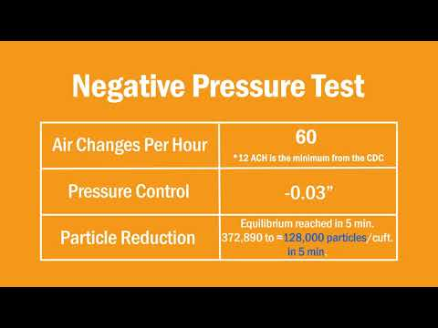 Video thumbnail for Portable Contamination Control System Testing – Air Innovations and DataFlow