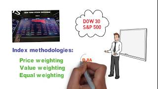 What is stock market index | How to Calculate the Dow Jones | FIN-Ed
