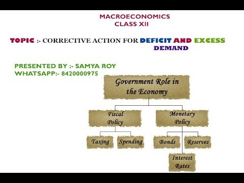 Corrective Action Of Excess Demand And Deficit Demand.